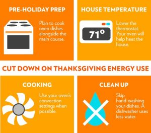 how-use-less-energy-thanksgiving-infographic-standard